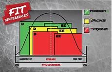 Ccm Tacks Skate Size Chart Reebok Ribcor Pump Hockey Skate Sr