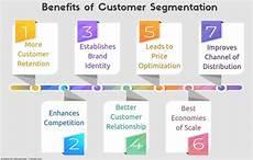 Customer Segmentation 7 Benefits Of Customer Segmentation For Higher Profits In