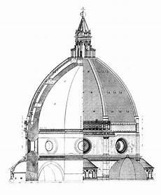 filippo brunelleschi cupola filippo brunelleschi storia dell arte
