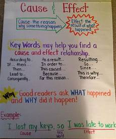 Cause And Effect Chart Cause And Effect Anchor Chart Classroom Ideas