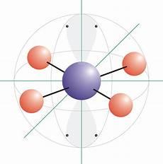 Trigonal Planar Trigonal Pyramidal Molecular Shape Chemistry Dictionary