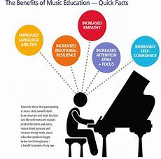 education music why education benefits our society nct independent