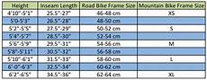Bike Frame Size Chart Cm Buying The Right Sized Used Bicycle Bicycle Blue Book Blog