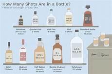 Liquor Bottle Sizes Chart How Many Shots Are In A Bottle Of Liquor