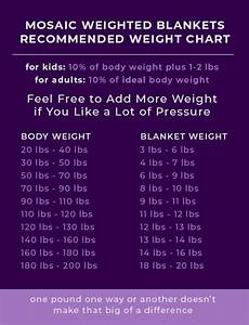 Blanket Chart 10 Lb Weighted Blanket