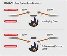 door swing door swing tutorial