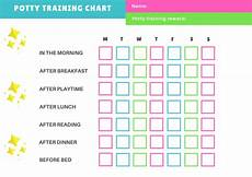 Free Potty Charts Potty Training Chart Free Printable Simple Review
