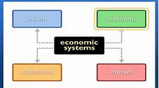 Types Of Economy The 4 Types Of Economic Systems And Why They Matter