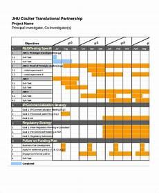 Scheduling Gantt Chart Excel 13 Sample Excel Schedule Templates Free Example