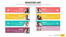 Orginizational Chart Organizational Chart Youtube