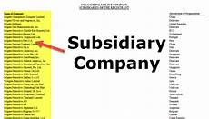 Microsoft Subsidiaries Subsidiary Company Examples Levels How Does It Work