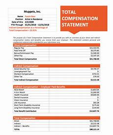 Compensation Package Template What Is A Total Compensation Statement Amp How Does It