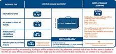 porta portese regalo auto cabin baggage restrictions 28 images delta airlines