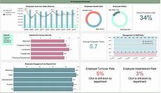 Employee Dashboard Template Live Interactive Dashboard Examples Gallery Idashboards