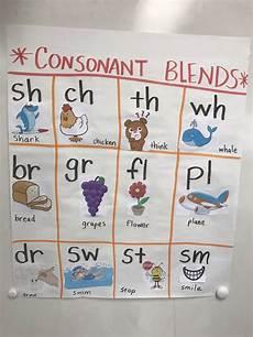 Consonant Blends Anchor Chart Consonant Blends Anchor Chart Blends Anchor Chart