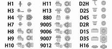 Automotive Light Bulb Application Chart Led Fog Light Bulbs Brighten Your View On Foggy Drives