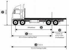Correct Lifting Technique For Light To Medium Weight Heavy Vehicle Dimensions And Measurements