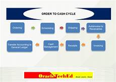 Order To Cash Order To Cash Cycle A Functional Overview Oracle Teched