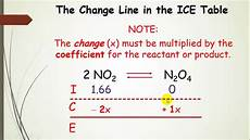 Ice Rating Chart Using Ice Tables Aka Rice Chart In Equilibrium