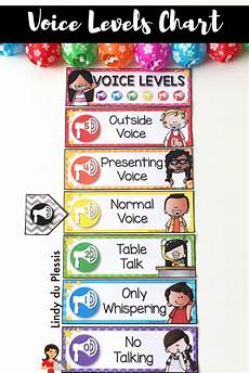 Voice Chart Voice Levels Chart Happy And Bright Classroom Decor