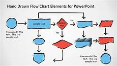 Editorial Process Flow Chart Awesome Hand Drawn Flow Chart Diagram For Powerpoint