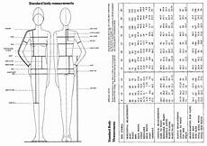 Body Size Chart Week 1 Drafting The Basic Blocks After Midnight