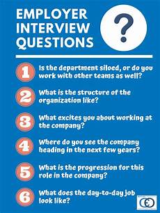 Questions To Ask In An Interviewee Questions To Ask During An Interview Infographic