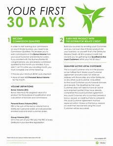 Fast Start Qualified It Works It Works Compensation Plan