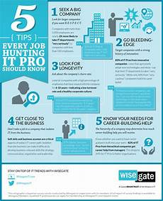 Tips For Job It Job Search Tips Infographic Attain Marketing