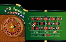 Roulette Strategies Roulette Strategy For Beginners Roulette Basics How To