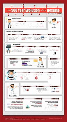 History Resume The 500 Year History Of The Resume