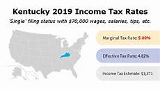 Payroll Calculator Colorado Kentucky Withholding Tax Table 2019 Www