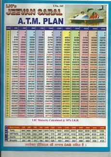 Lic Jeevan Saral Maturity Amount Chart Insurence Amp Investment In Lic Lic Investment Amp Insurance