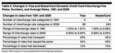 Visa Interchange Chart 2016 Should The Us Reform Interchange Fees On Credit Cards