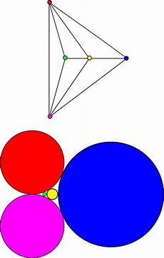 A Circle Circle Packing Theorem Wikipedia