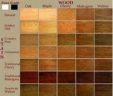 Natural Wood Colors Chart Decoration Ideas Choosing The Right Color Stain For Your
