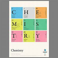 Chemistry Cover Page Designs The Cutting Edge What S Next In Chemistry Brainscape Blog