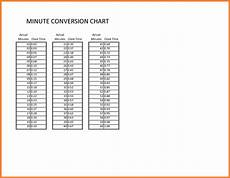 Comp Time Conversion Chart 11 Time Conversion Table For Payroll Simple Salary Slip