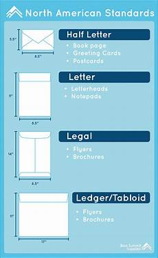 Letter Envelopes Size Exploring C4 Envelope Size And Style Guide Blue Summit