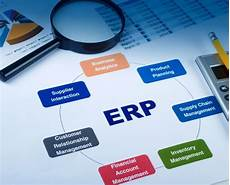 Erp Stands For Why Today S Erp Should Stand For Earn Rest And Play