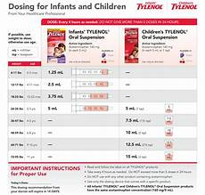 Vetguard Plus Dosage Chart Pin By Danielle Hilton On Baby 3 Infant Tylenol Dosage