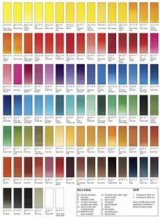 Sennelier Watercolor Chart Sennelier Watercolor Paint Color Chart Sennelier
