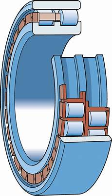 Double Row Cylindrical Roller Bearing Size Chart Double Row Cylindrical Roller Bearings