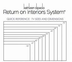 Tv Dimensions Chart Tv Sizes And Dimensions Design Basics Interior Design