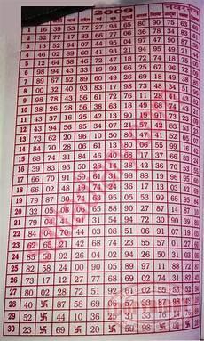 Matka Satta Number Chart Desawar Gali Disawar Satta King Desawar 2019 Vegamatrix Feeding