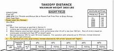 Cessna 152 Takeoff Distance Chart Aircraft Performance Runway Surface And Gradient Learn