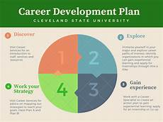 Career Plans Students Career Planning Cleveland State University