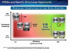 Asic And Fpga Design Notes Intel Easic In Deal To Build Custom Hardware Server