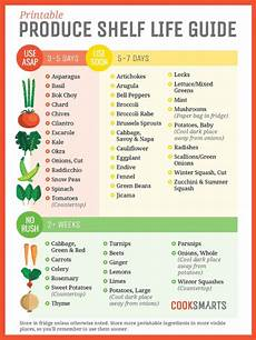 Freezing Foods Chart Printable Frozen Food Storage Guide How To Instructions