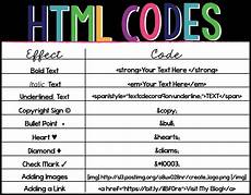 Html Code Design Tidbit Using Html Codes To Dress Up Product